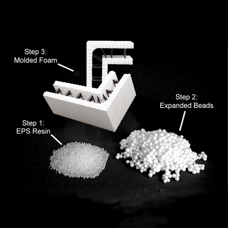 Expandable Polystyrene For EPS Beads